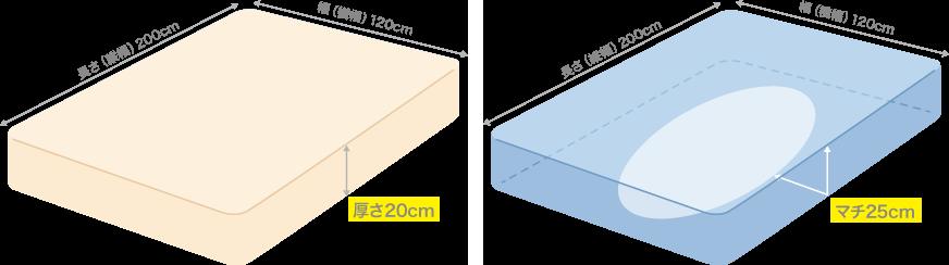 セミダブルサイズのマットレスとボックスシーツ