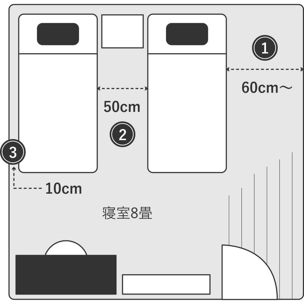 寝室8畳の場合は、ベッド周りの歩くスペース、ベッドメイキング用のスペース、壁の間に10㎝のスペースを保つようにしましょう。