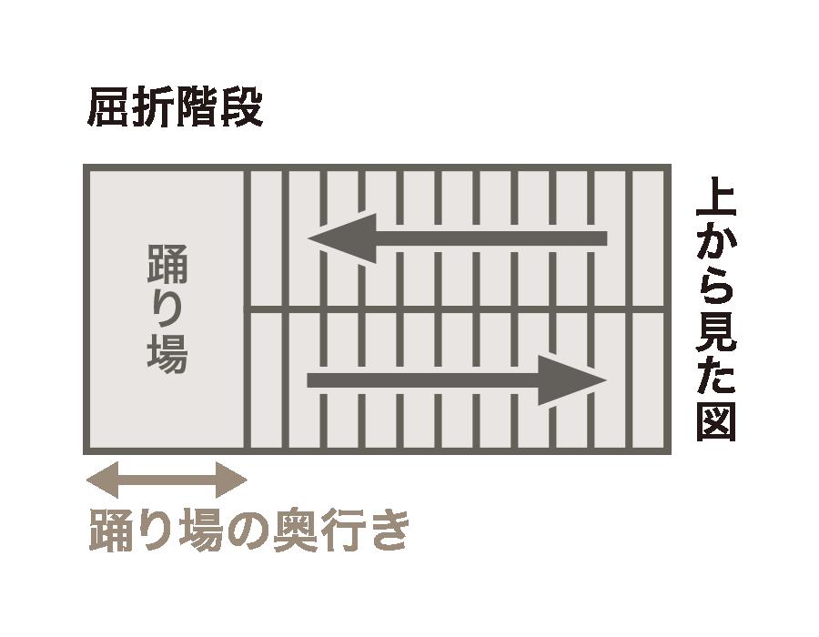 屈折階段の踊り場の奥行きがマットレスの幅のサイズ以上あれば、基本的に搬入が可能です。